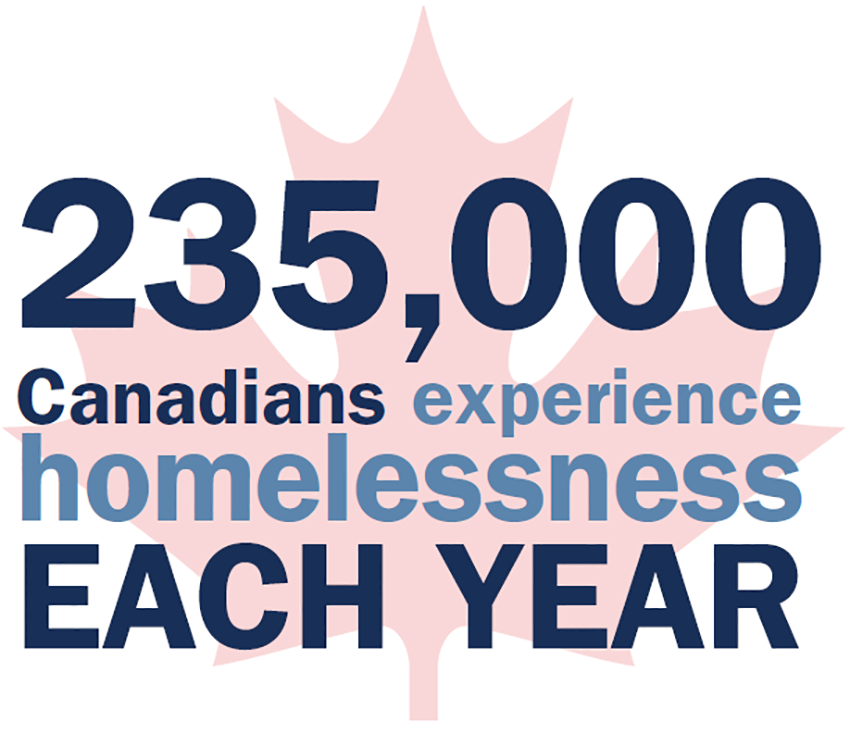 235,000 experience homelessness